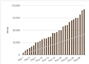 2015 nano stats